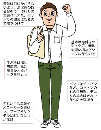 服装 面接 高校生 バイト