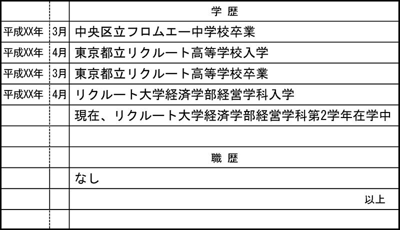 バイト履歴書の「学歴・職歴」の書き方まとめ