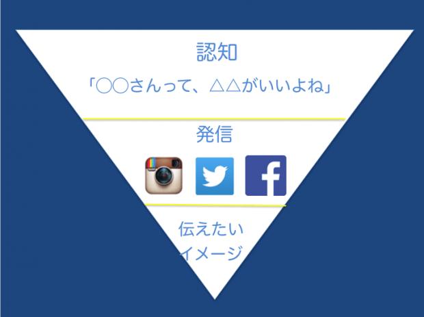 katsuse_image05