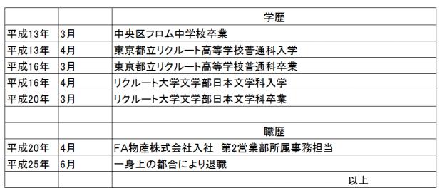 バイト履歴書 主婦主夫 学歴職歴①