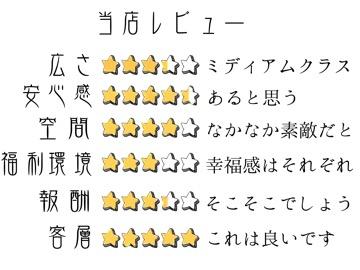 CLUB Fairy 〜フェアリー〜のアルバイト情報