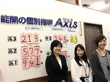 (株)ワオ・コーポレーション 香川本部のアルバイト情報