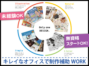 promotion studio actle(アクトル)のアルバイト情報