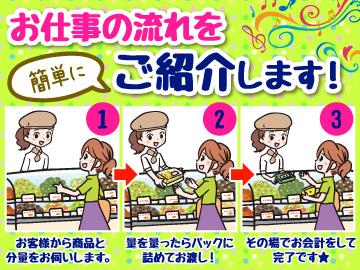 株式会社マルチョウ神戸屋のアルバイト情報