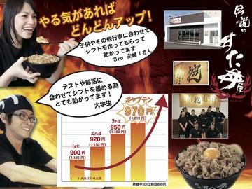 株式会社KREIS 伝説のすた丼屋のアルバイト情報